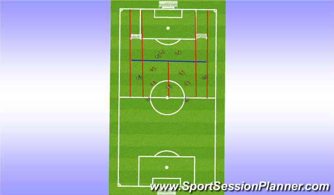 Football/Soccer Session Plan Drill (Colour): Advanced Techinal practice