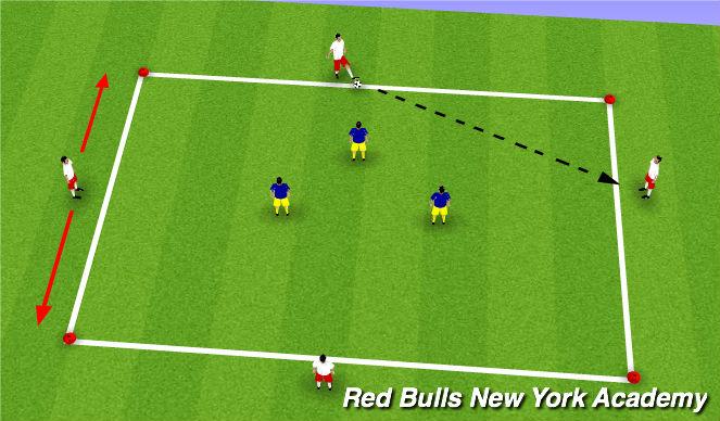 Football/Soccer Session Plan Drill (Colour): 3v4 press cover balance movement
