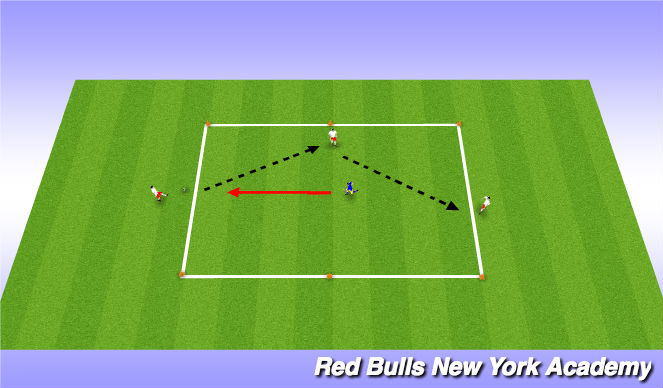 Football/Soccer Session Plan Drill (Colour): 2v1 group tactics