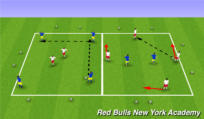 Football/Soccer Session Plan Drill (Colour): Rondo- Counting