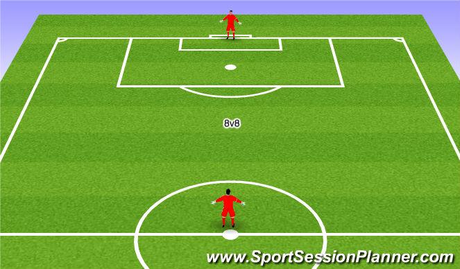 Football/Soccer Session Plan Drill (Colour): 9v9+2 Blackjack