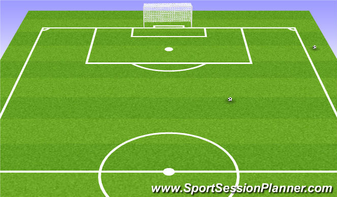 Football/Soccer Session Plan Drill (Colour): Set Pieces