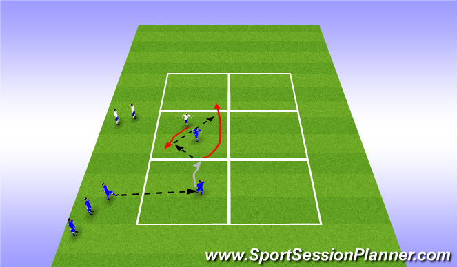 Football/Soccer Session Plan Drill (Colour): 2v1's to penetrate