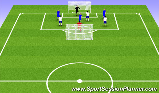Football/Soccer Session Plan Drill (Colour): 3v3 in box - 5 team game