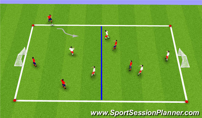 Football/Soccer Session Plan Drill (Colour): SSG to 1 Goal