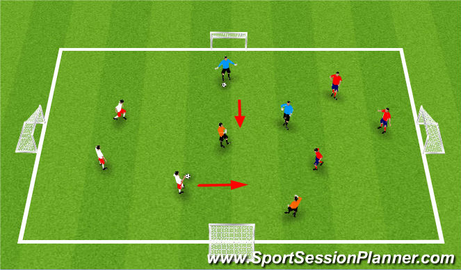 Football/Soccer Session Plan Drill (Colour): 2 Way SSG
