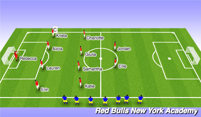 Football/Soccer Session Plan Drill (Colour): Starting Line Up