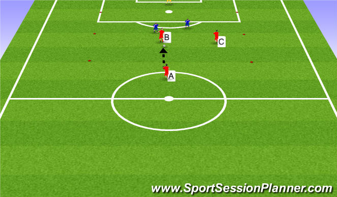 Football/Soccer Session Plan Drill (Colour): 2v3 defending