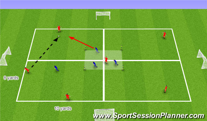 Football/Soccer Session Plan Drill (Colour): Defending Zone
