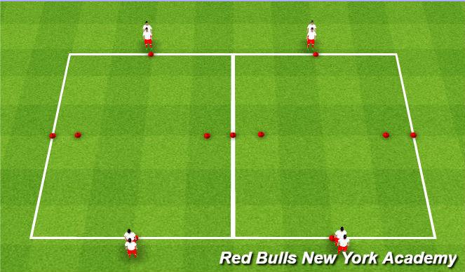 Football/Soccer Session Plan Drill (Colour): Messi Ronaldo w/o Ball