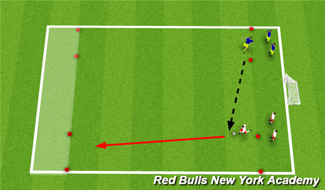 Football/Soccer Session Plan Drill (Colour): Main Theme2