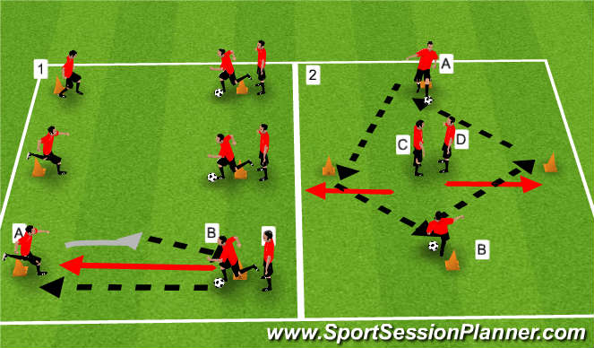 Football/Soccer Session Plan Drill (Colour): Group Routines