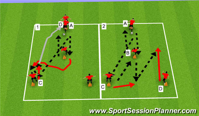 Football/Soccer Session Plan Drill (Colour): Y Exercises