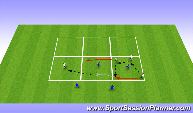 Football/Soccer Session Plan Drill (Colour): 3v1->2v1