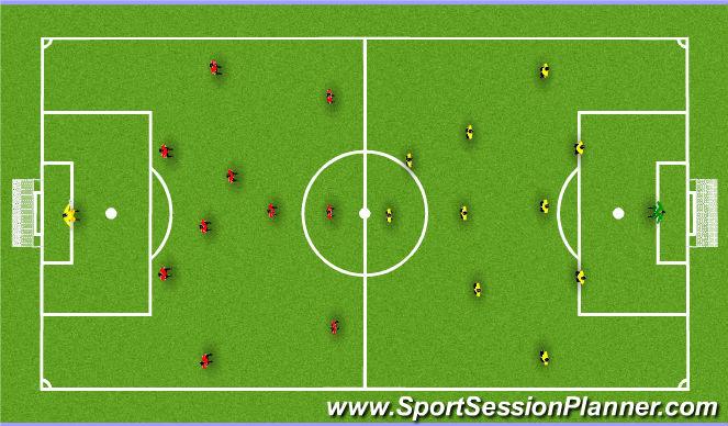Football/Soccer Session Plan Drill (Colour): 11v11 4-3-3 v 4-4-2