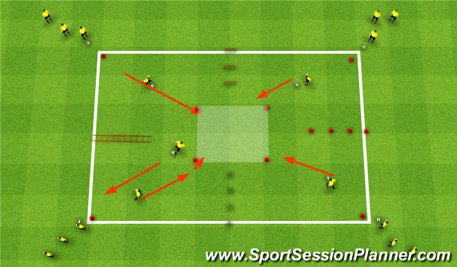 Football/Soccer Session Plan Drill (Colour): Double Square Dynamic/Tech. Warm Up