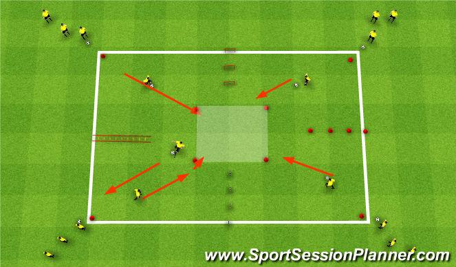 Football/Soccer: CYA 07B Travel Academy 9.19 (Tactical ...