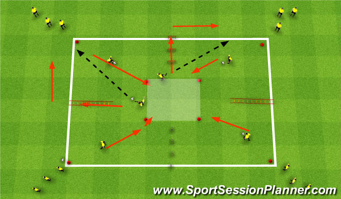 Football/Soccer Session Plan Drill (Colour): Progession III