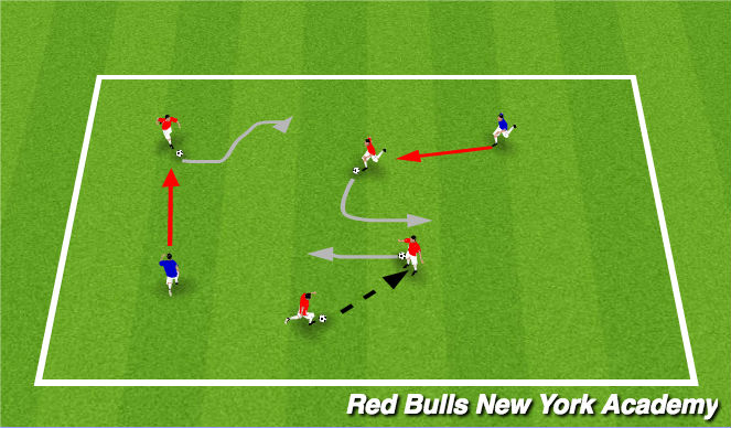 Football/Soccer Session Plan Drill (Colour): Tunnel Tag