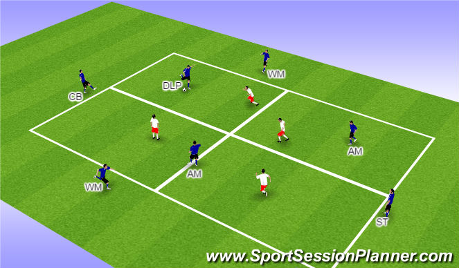 Football/Soccer Session Plan Drill (Colour): Central rotation