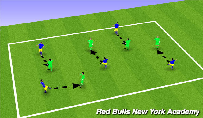 Football/Soccer Session Plan Drill (Colour): Partner Passing