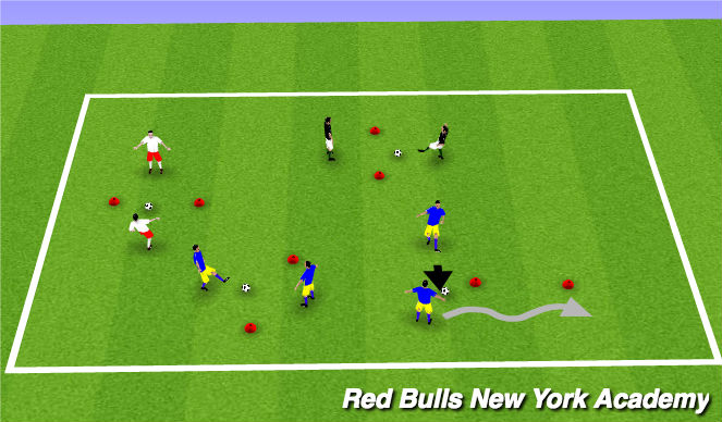 Football/Soccer Session Plan Drill (Colour): Passing Through Gates