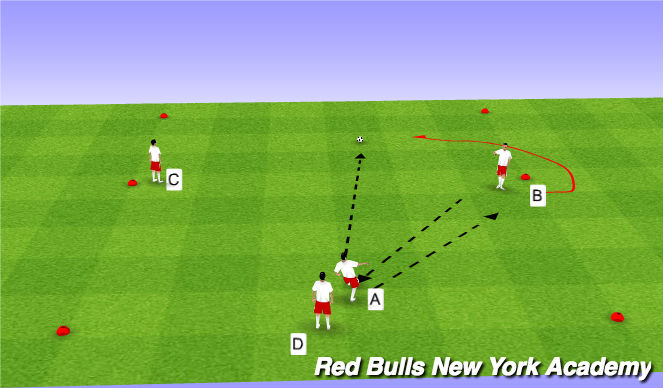 Football/Soccer Session Plan Drill (Colour): Double Pass - Channel - Unopposed