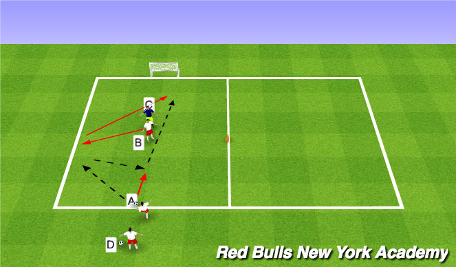 Football/Soccer Session Plan Drill (Colour): 1v1 towards goal