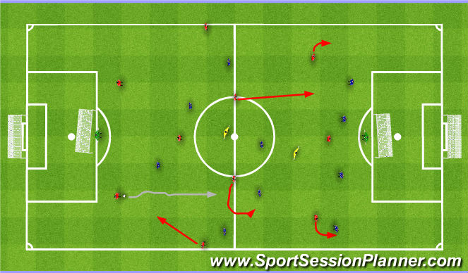 Football/Soccer Session Plan Drill (Colour): Positional organization with the ball. Utrzymywanie się przy piłce.