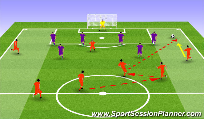 Football/Soccer Session Plan Drill (Colour): Attacking Play in Wide Areas
