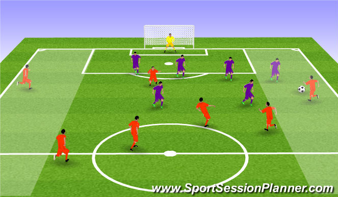 Football/Soccer Session Plan Drill (Colour): How to Defend Play in Wide Areas