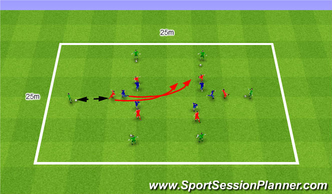Football/Soccer Session Plan Drill (Colour): Passing and receiving three teams var.2. Podania i przyjęcia w trzech Zespołach wariant 2.
