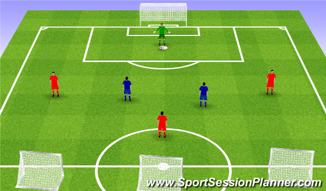 Football/Soccer Session Plan Drill (Colour): Playing out with 3. Wyprowadzenie piłki 3.