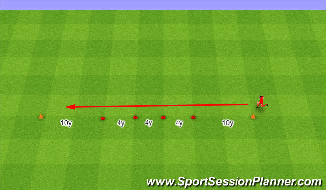 Football/Soccer Session Plan Drill (Colour): Stop and run. Zatrzymywanie się i start.