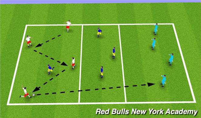Football/Soccer Session Plan Drill (Colour): Full pressure/game utilization