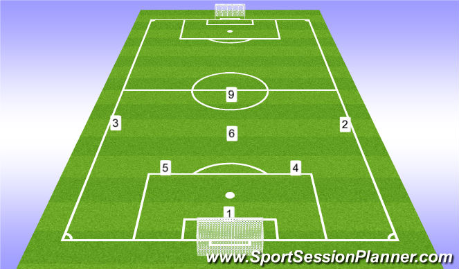 Football/Soccer Session Plan Drill (Colour): 7v7 or 9v9