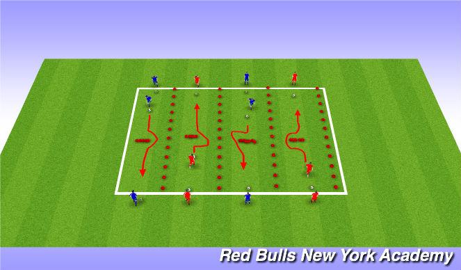 Football/Soccer Session Plan Drill (Colour): Semi oppsed