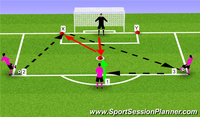 Football/Soccer Session Plan Drill (Colour): switch and shot