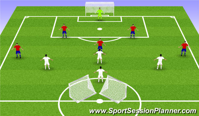 Football/Soccer Session Plan Drill (Colour): 6v4 Build-Up