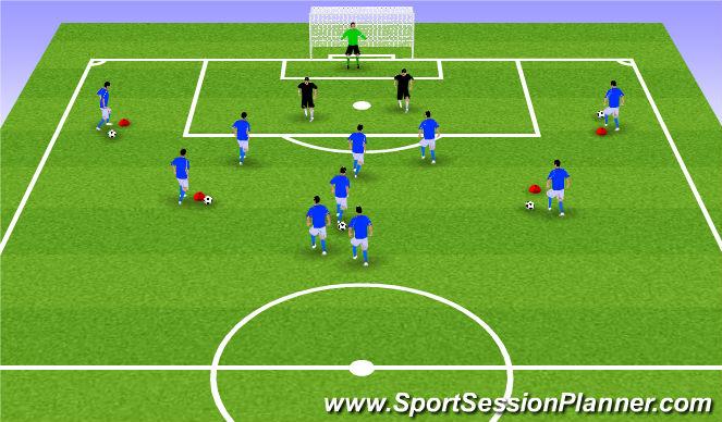 Football/Soccer Session Plan Drill (Colour): Framing The Goal
