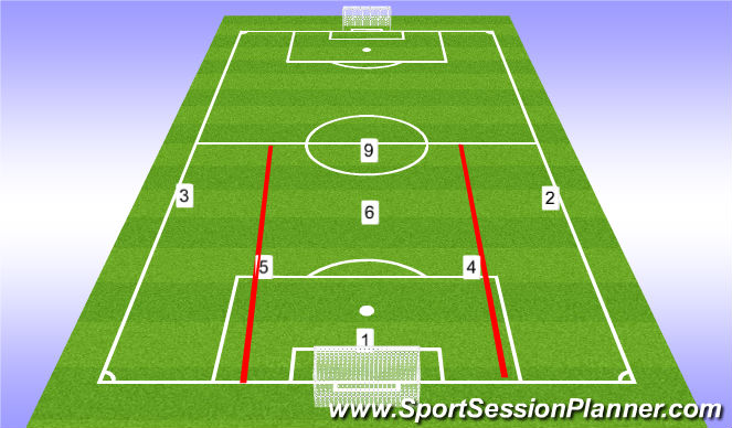 Football/Soccer Session Plan Drill (Colour): 7v7 with wide zones.