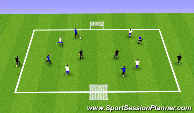 Football/Soccer Session Plan Drill (Colour): Small sided scrimmage + neutrals