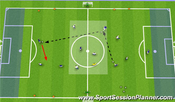 Football/Soccer Session Plan Drill (Colour): Switching Play Part