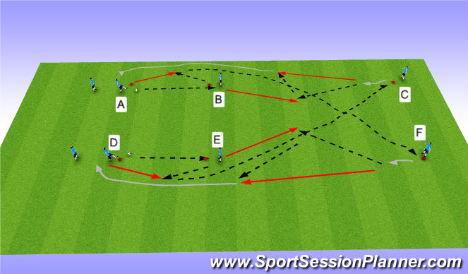 Football/Soccer Session Plan Drill (Colour): Ajax B