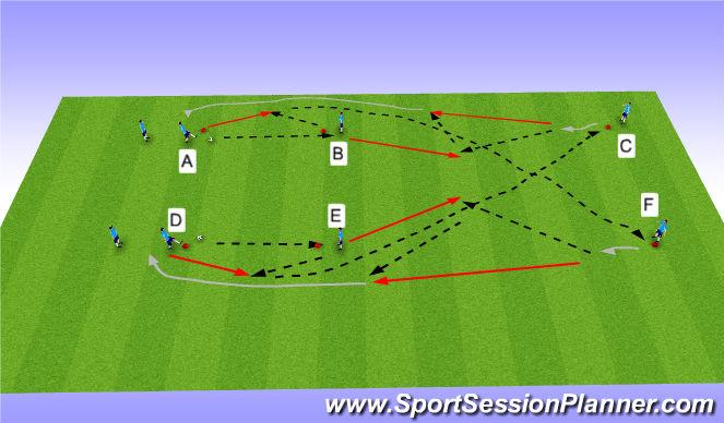 Football/Soccer Session Plan Drill (Colour): Ajax B