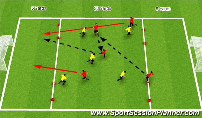 Football/Soccer Session Plan Drill (Colour): Attacking from wide Channels - 5v5