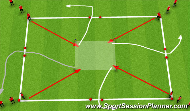 Football/Soccer Session Plan Drill (Colour): Technical 1st group warm-up