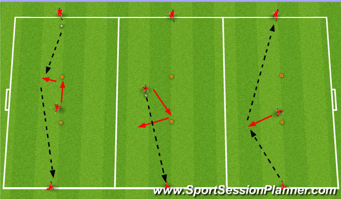 Football/Soccer Session Plan Drill (Colour): Groups of 3 - Switching