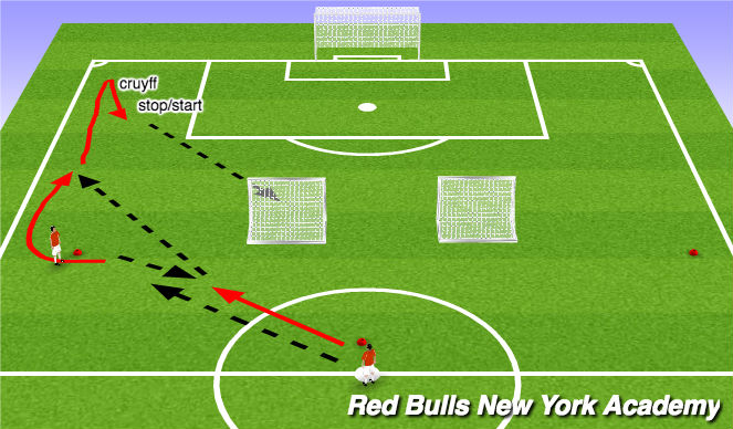 Football/Soccer Session Plan Drill (Colour): Warm up/Tech Rep