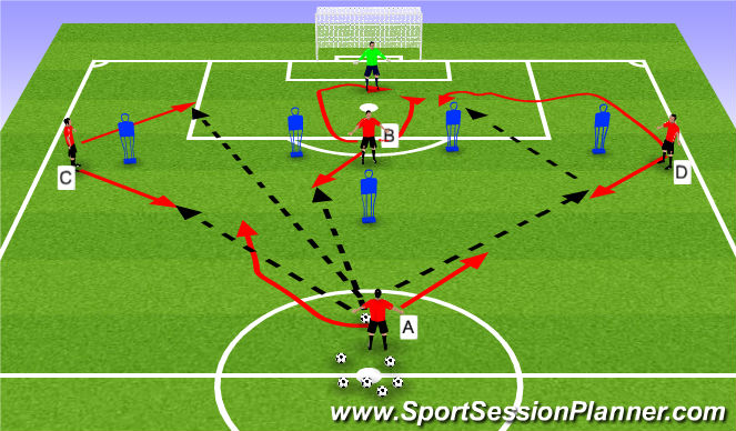 Football/Soccer Session Plan Drill (Colour): Functional Movements/Patterns